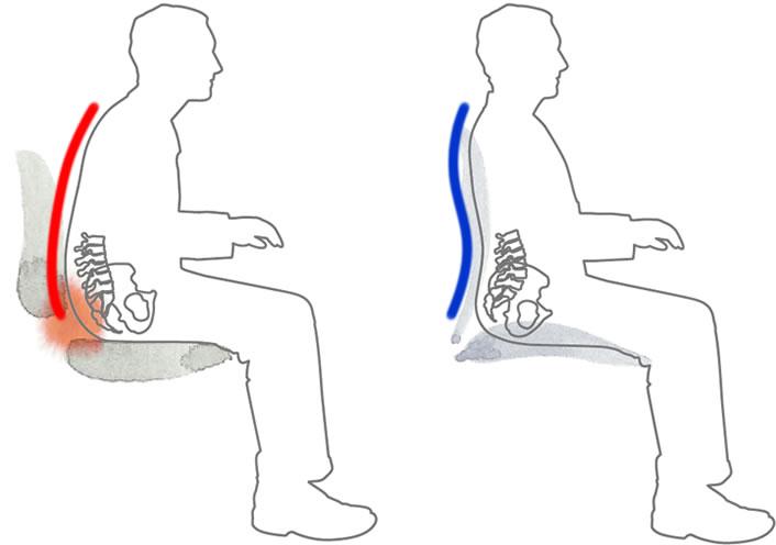 アーロンチェアの体圧分散